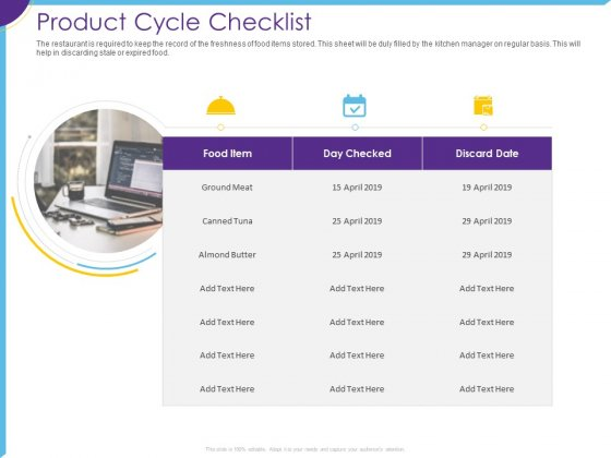 Optimization Restaurant Operations Product Cycle Checklist Ppt Gallery Objects PDF