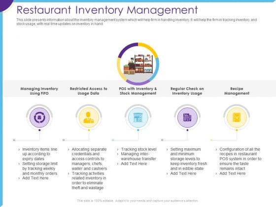 Optimization Restaurant Operations Restaurant Inventory Management Formats PDF