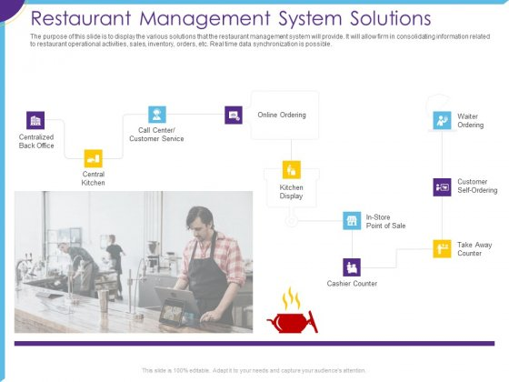Optimization Restaurant Operations Restaurant Management System Solutions Inspiration PDF