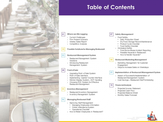 Optimization Restaurant Operations Table Of Contents Ppt Outline Example File PDF