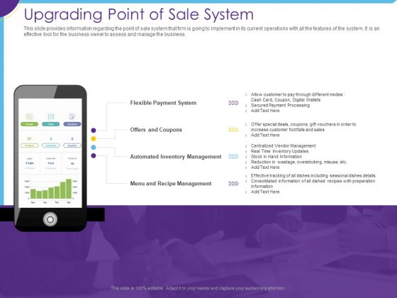 Optimization Restaurant Operations Upgrading Point Of Sale System Ppt Infographic Template Show PDF