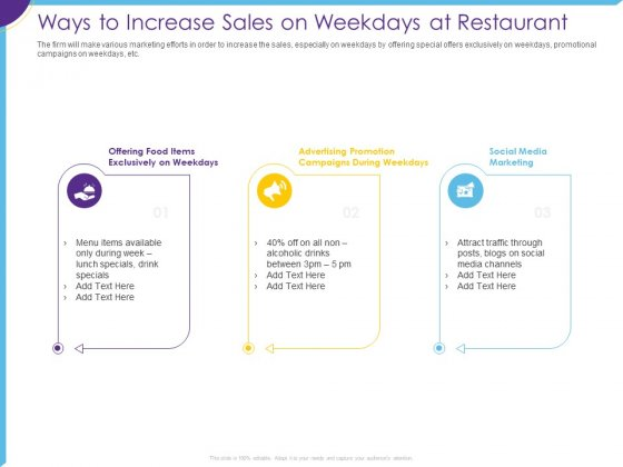 Optimization Restaurant Operations Ways To Increase Sales On Weekdays At Restaurant Rules PDF