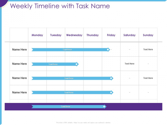 Optimization Restaurant Operations Weekly Timeline With Task Name Ppt Infographic Template Guide PDF