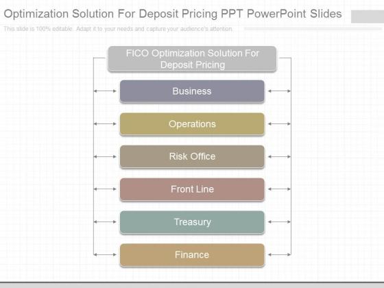Optimization Solution For Deposit Pricing Ppt Powerpoint Slides