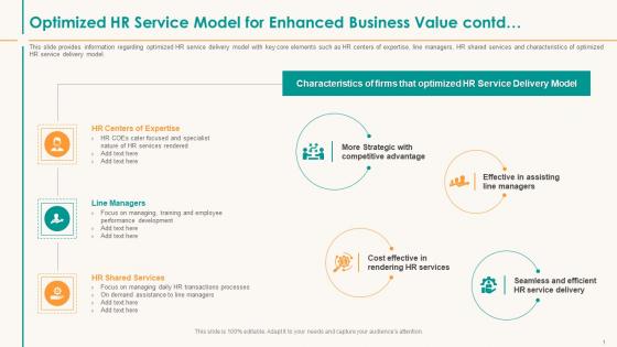 Optimized HR Service Model For Enhanced Business Value Contd Download PDF