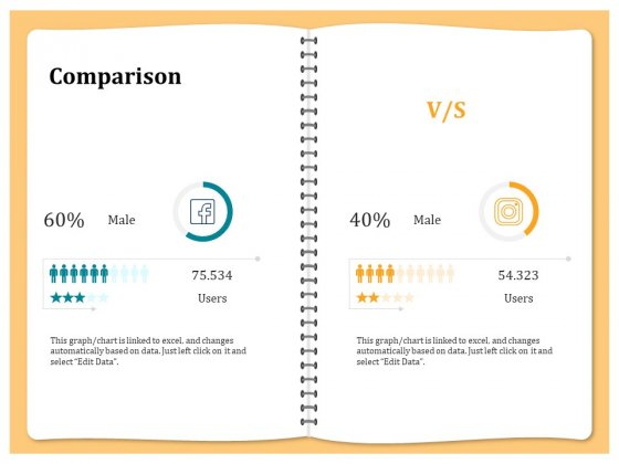 Optimizing Marketing Channel For Profit Increment Comparison Ppt Professional Slide Portrait PDF