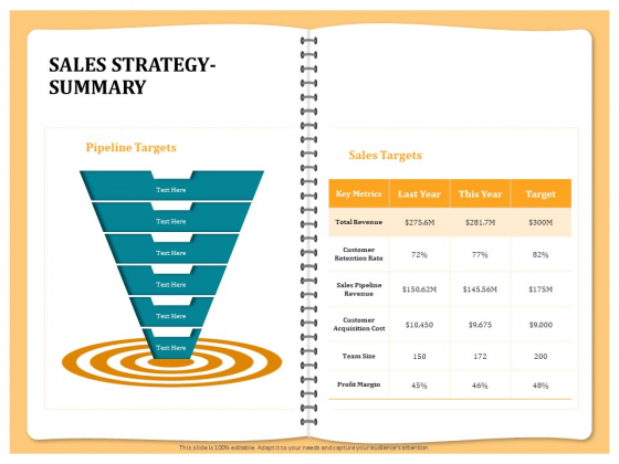 Optimizing Marketing Channel For Profit Increment Sales Strategy Summary PDF