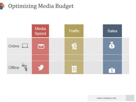 optimizing media budget ppt powerpoint presentation introduction