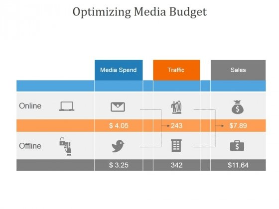 optimizing media budget ppt powerpoint presentation templates