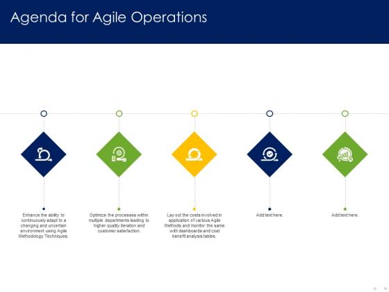 Optimizing Tasks Team Collaboration Agile Operations Agenda For Agile Operations Microsoft PDF