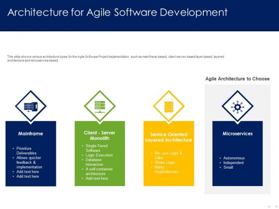 Optimizing Tasks Team Collaboration Agile Operations Architecture For Agile Software Development Designs PDF