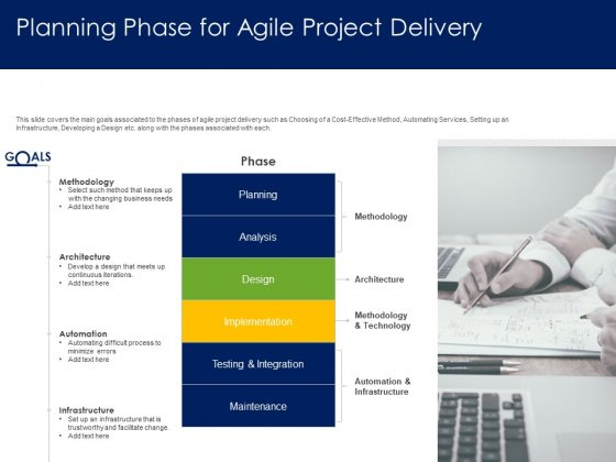 Optimizing Tasks Team Collaboration Agile Operations Planning Phase For Agile Project Delivery Mockup PDF