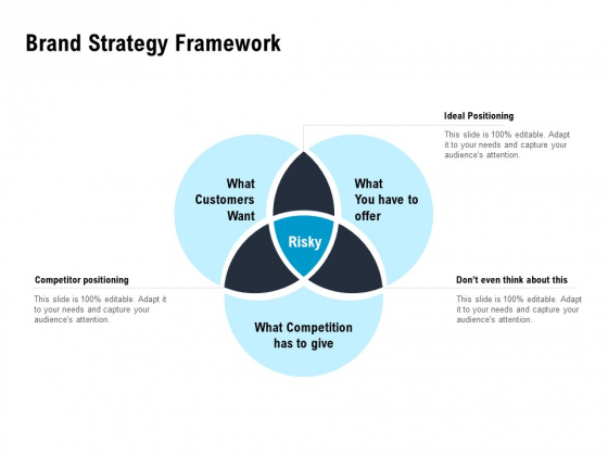 Optimizing The Marketing Operations To Drive Efficiencies Brand Strategy Framework Brochure PDF