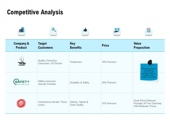 Optimizing The Marketing Operations To Drive Efficiencies Competitive Analysis Brochure PDF