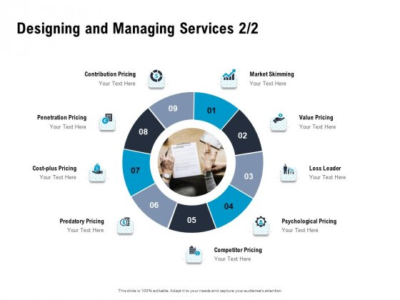 Optimizing The Marketing Operations To Drive Efficiencies Designing And Managing Services Pricing Topics PDF