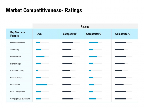 Optimizing The Marketing Operations To Drive Efficiencies Market Competitiveness Ratings Designs PDF