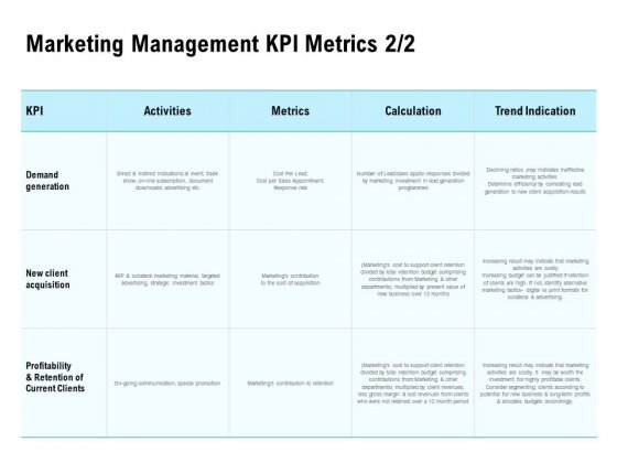 Optimizing The Marketing Operations To Drive Efficiencies Marketing Management KPI Metrics Investment Information PDF