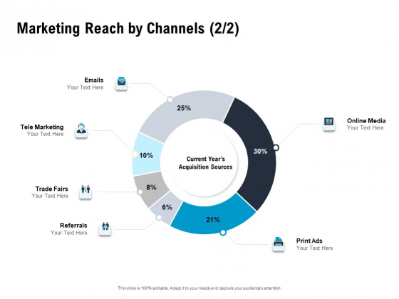 Optimizing The Marketing Operations To Drive Efficiencies Marketing Reach By Channels Sources Infographics Guidelines PDF
