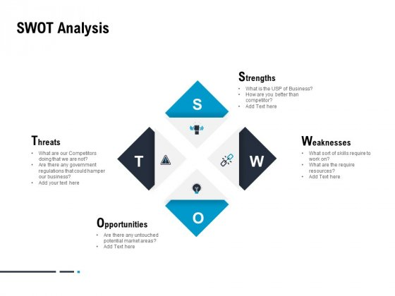Optimizing The Marketing Operations To Drive Efficiencies SWOT Analysis Formats PDF