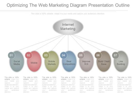 Optimizing The Web Marketing Diagram Presentation Outline
