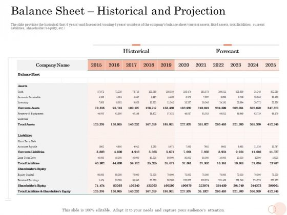 Option Pool Funding Pitch Deck Balance Sheet Historical And Projection Brochure PDF