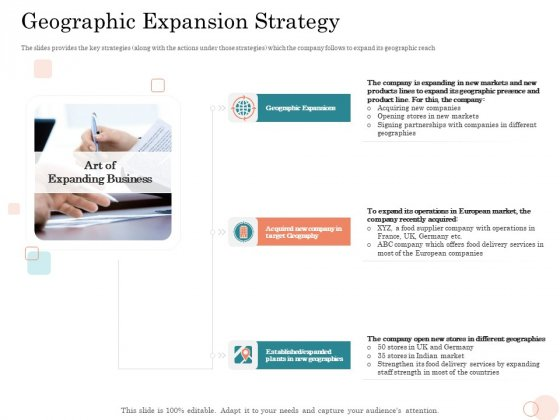 Option Pool Funding Pitch Deck Geographic Expansion Strategy Ppt Inspiration Skills PDF