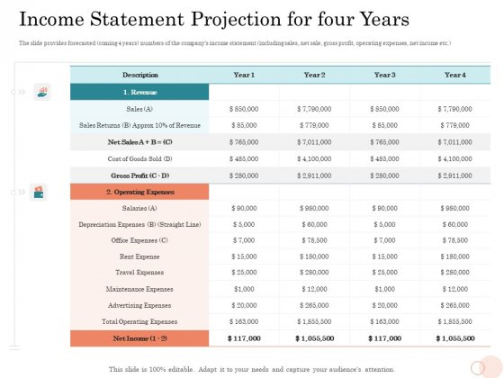 Option Pool Funding Pitch Deck Income Statement Projection For Four Years Slides PDF