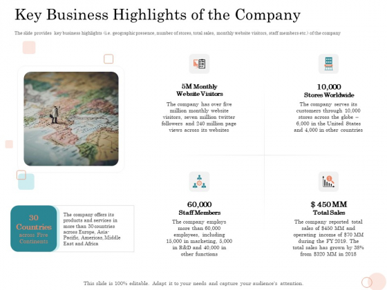 Option Pool Funding Pitch Deck Key Business Highlights Of The Company Ppt Ideas Slideshow PDF