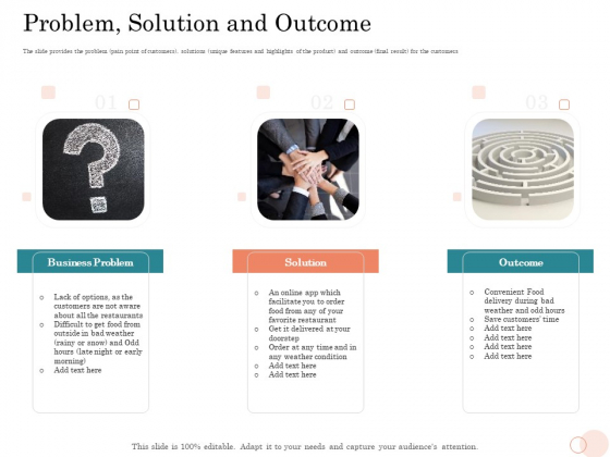 Option Pool Funding Pitch Deck Problem Solution And Outcome Ppt Slides Display PDF