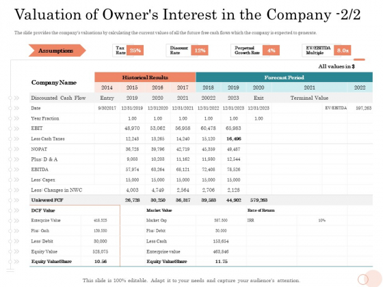 Option Pool Funding Pitch Deck Valuation Of Owners Interest In The Company Flow Designs PDF