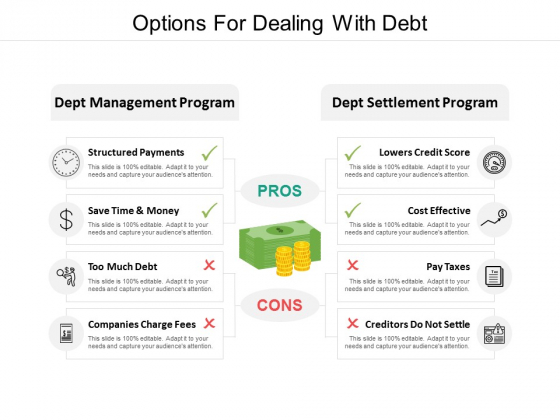 Options For Dealing With Debt Ppt PowerPoint Presentation Inspiration Example