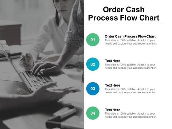 Order Cash Process Flow Chart Ppt PowerPoint Presentation Show Design Inspiration Cpb