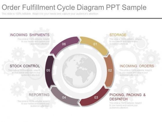 Order Fulfillment Cycle Diagram Ppt Sample