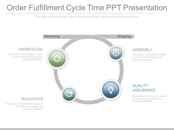Order Fulfillment Cycle Time Ppt Presentation