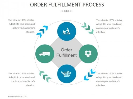 Order Fulfillment Process Ppt PowerPoint Presentation Summary Background Image