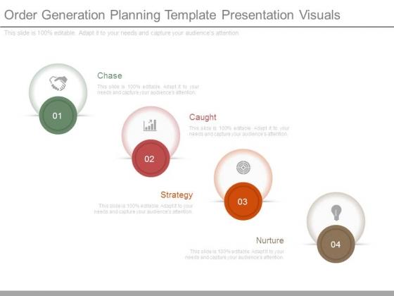 Order Generation Planning Template Presentation Visuals
