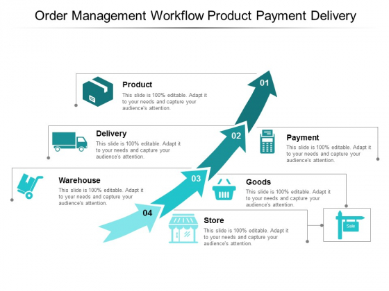 Order Management Workflow Product Payment Delivery Ppt PowerPoint Presentation Infographic Template Format