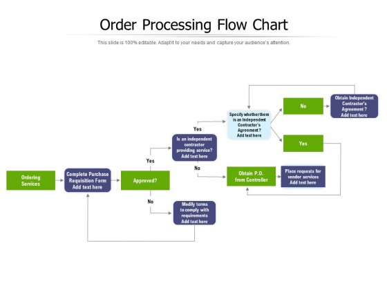 Order Processing Flow Chart Ppt PowerPoint Presentation Ideas Clipart Images PDF