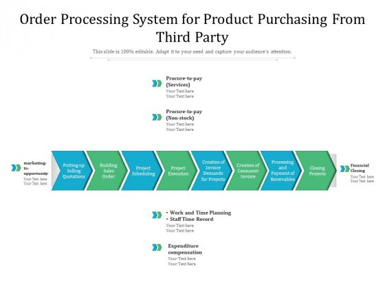 Order_Processing_System_For_Product_Purchasing_From_Third_Party_Ppt_PowerPoint_Presentation_Ideas_Example_PDF_Slide_1