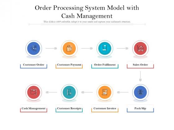 Order_Processing_System_Model_With_Cash_Management_Ppt_PowerPoint_Presentation_Outline_Background_Images_PDF_Slide_1
