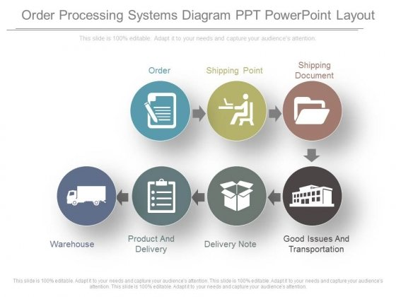 Order Processing Systems Diagram Ppt Powerpoint Layout