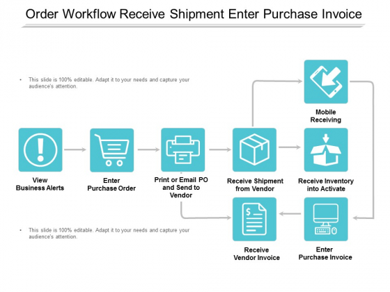Order Workflow Receive Shipment Enter Purchase Invoice Ppt PowerPoint Presentation File Show