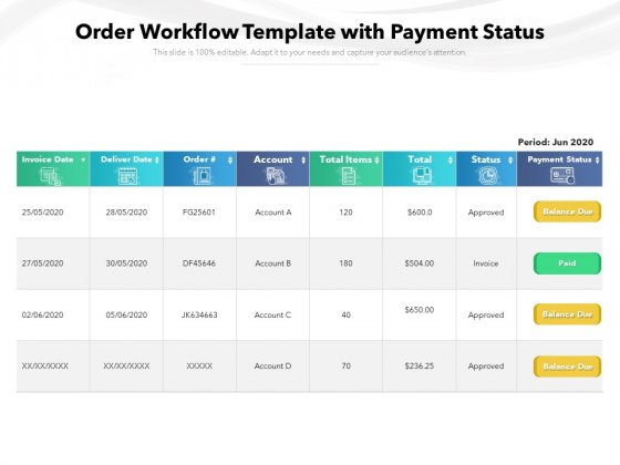 Order Workflow Template With Payment Status Ppt PowerPoint Presentation Guidelines PDF