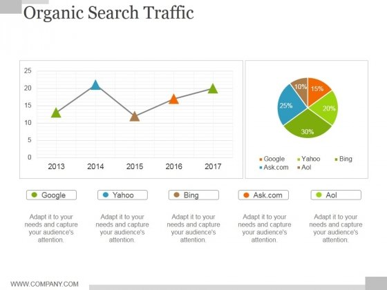 Organic Search Traffic Ppt PowerPoint Presentation Summary Clipart Images