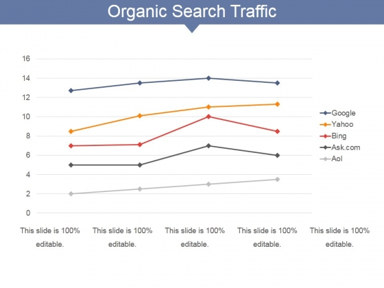 Organic Search Traffic Ppt PowerPoint Presentation Visual Aids Example File