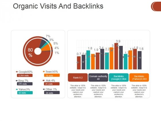 Organic Visits And Backlinks Ppt PowerPoint Presentation Model Icon