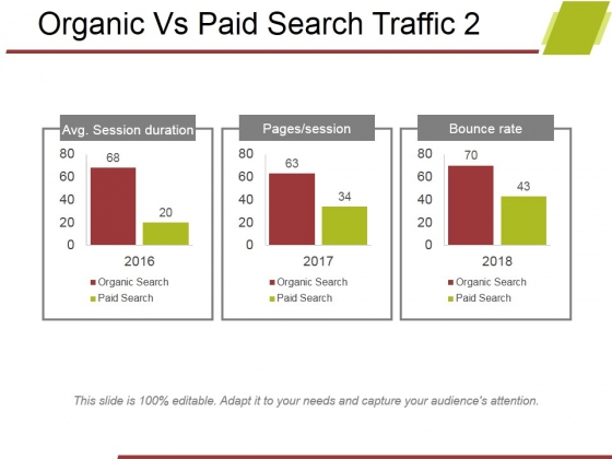 Organic Vs Paid Search Traffic Template 2 Ppt Powerpoint