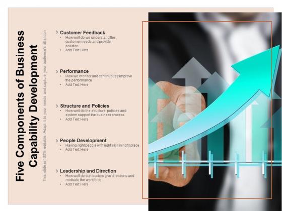 Organisational_Capabilities_Development_Performance_People_Development_Leadership_Ppt_PowerPoint_Presentation_Complete_Deck_Slide_3