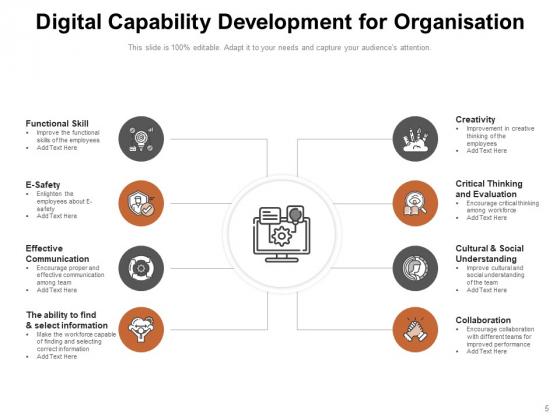 Organisational_Capabilities_Development_Performance_People_Development_Leadership_Ppt_PowerPoint_Presentation_Complete_Deck_Slide_5