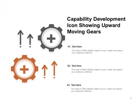Organisational_Capabilities_Development_Performance_People_Development_Leadership_Ppt_PowerPoint_Presentation_Complete_Deck_Slide_9